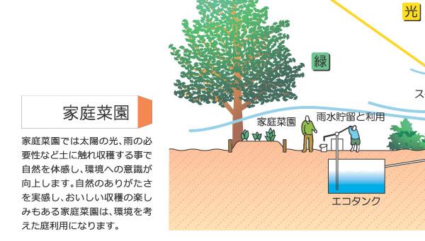 http://n-ko.jp/information/%E5%AE%B6%E5%BA%AD%E8%8F%9C%E5%9C%925.jpg